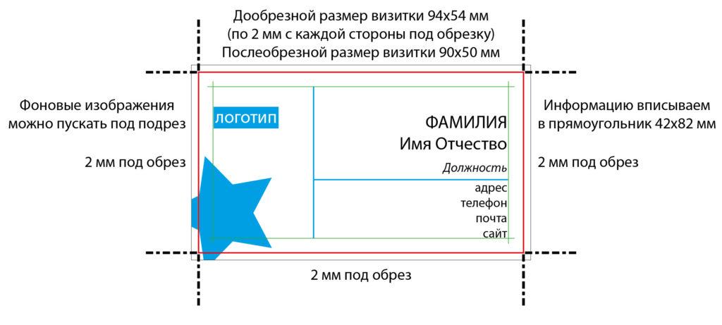 Детали изготовления визиток